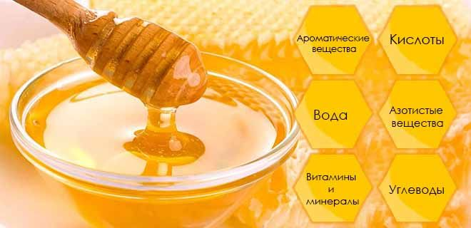 Состав натурального меда