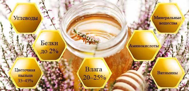 Состав верескового мёда