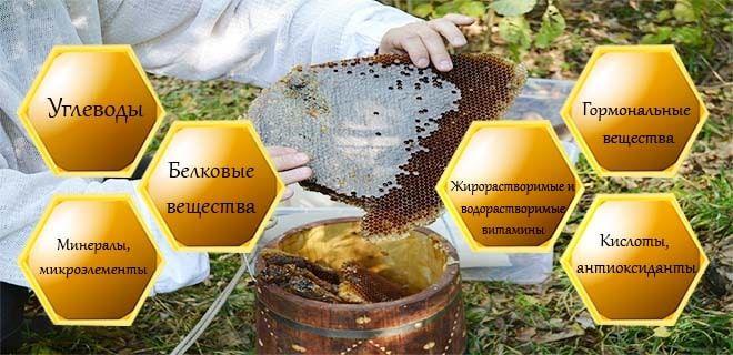 Состав бортевого меда