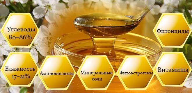 Состав майского меда