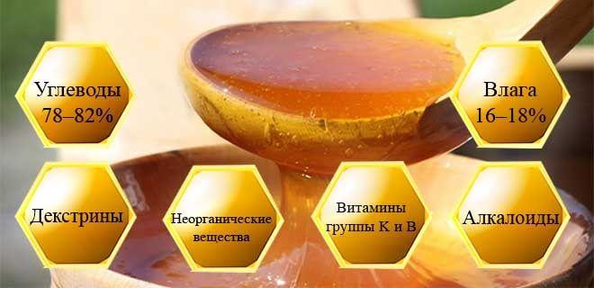Таежный мед химические свойства