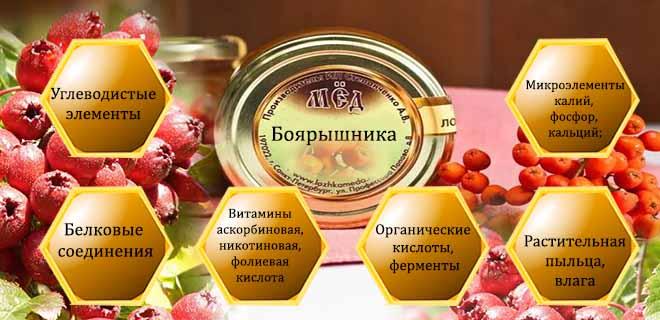Состав боярышникового меда