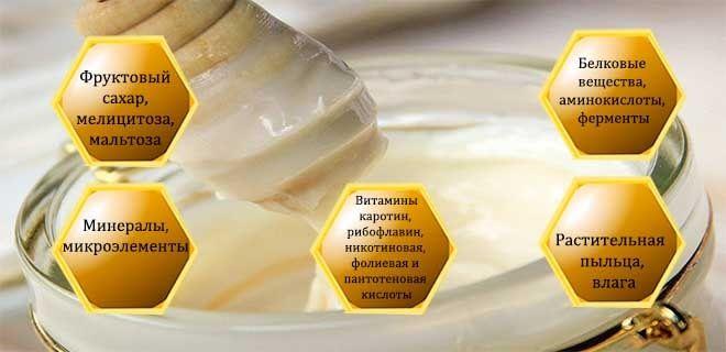 Состав царского меда