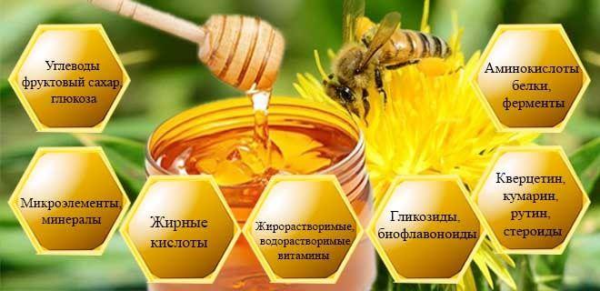 Состав сафлорового меда